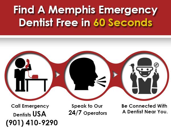 emergency dentist Memphis