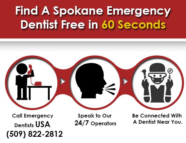 emergency dental Spokane